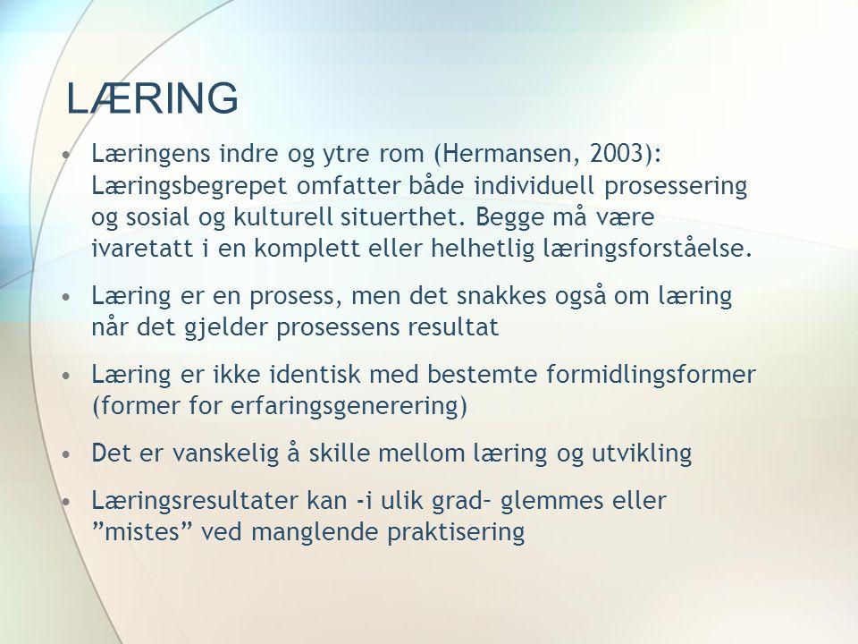 LÆRING •Læringens indre og ytre rom (Hermansen, 2003): Læringsbegrepet omfatter både individuell prosessering og sosial og kulturell situerthet. Begge
