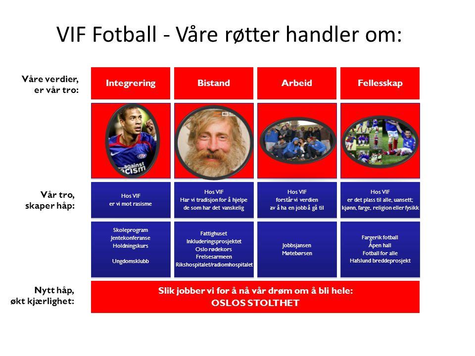 VIF Fotball - Våre røtter handler om: IntegreringArbeidBistandFellesskap Våre verdier, er vår tro: Hos VIF er vi mot rasisme Hos VIF er vi mot rasisme