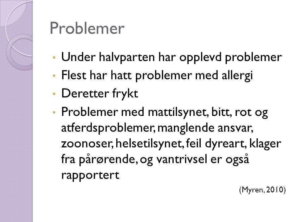 Problemer • Under halvparten har opplevd problemer • Flest har hatt problemer med allergi • Deretter frykt • Problemer med mattilsynet, bitt, rot og a