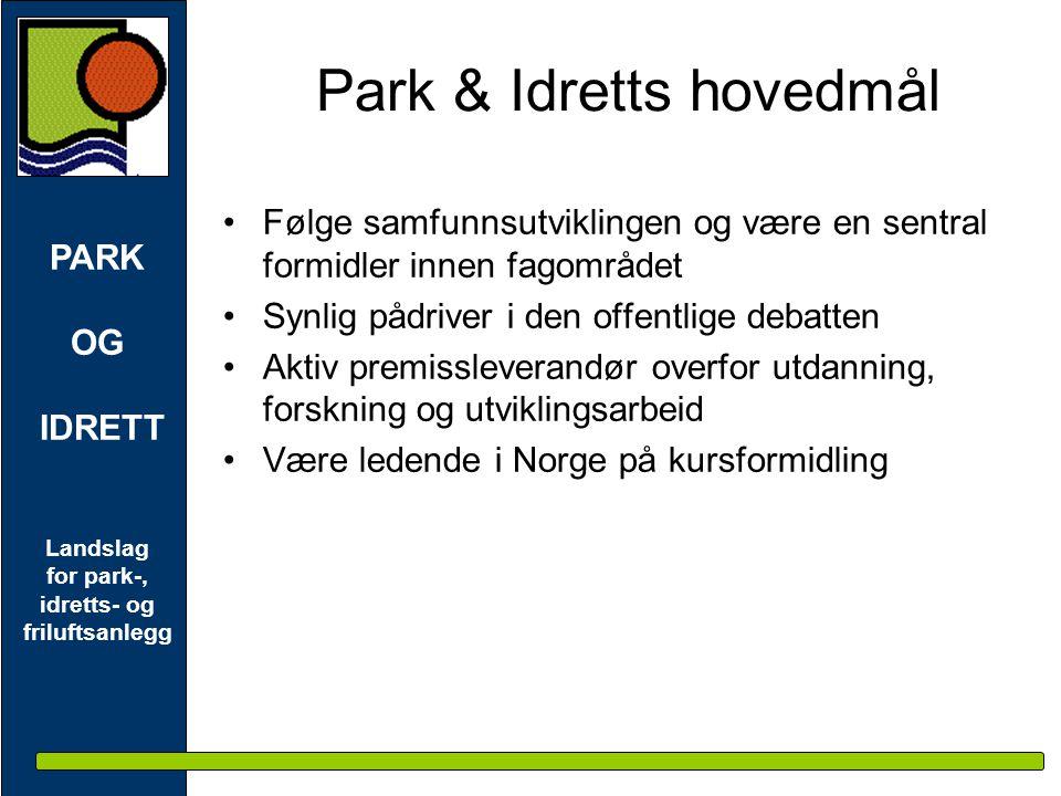 PARK OG IDRETT Landslag for park-, idretts- og friluftsanlegg Park & Idretts hovedmål •Følge samfunnsutviklingen og være en sentral formidler innen fagområdet •Synlig pådriver i den offentlige debatten •Aktiv premissleverandør overfor utdanning, forskning og utviklingsarbeid •Være ledende i Norge på kursformidling