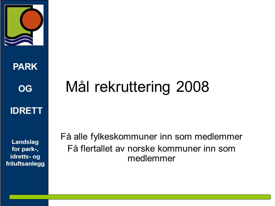 PARK OG IDRETT Landslag for park-, idretts- og friluftsanlegg Mål rekruttering 2008 Få alle fylkeskommuner inn som medlemmer Få flertallet av norske kommuner inn som medlemmer