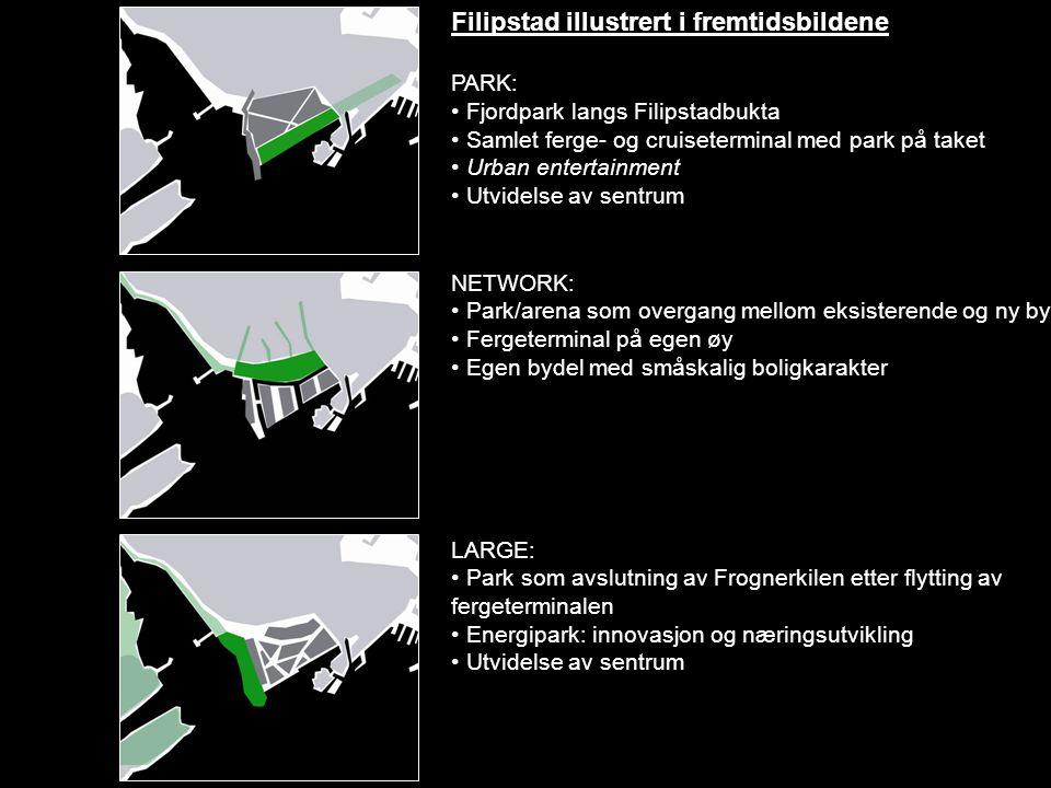 Filipstad illustrert i fremtidsbildene PARK: • Fjordpark langs Filipstadbukta • Samlet ferge- og cruiseterminal med park på taket • Urban entertainmen