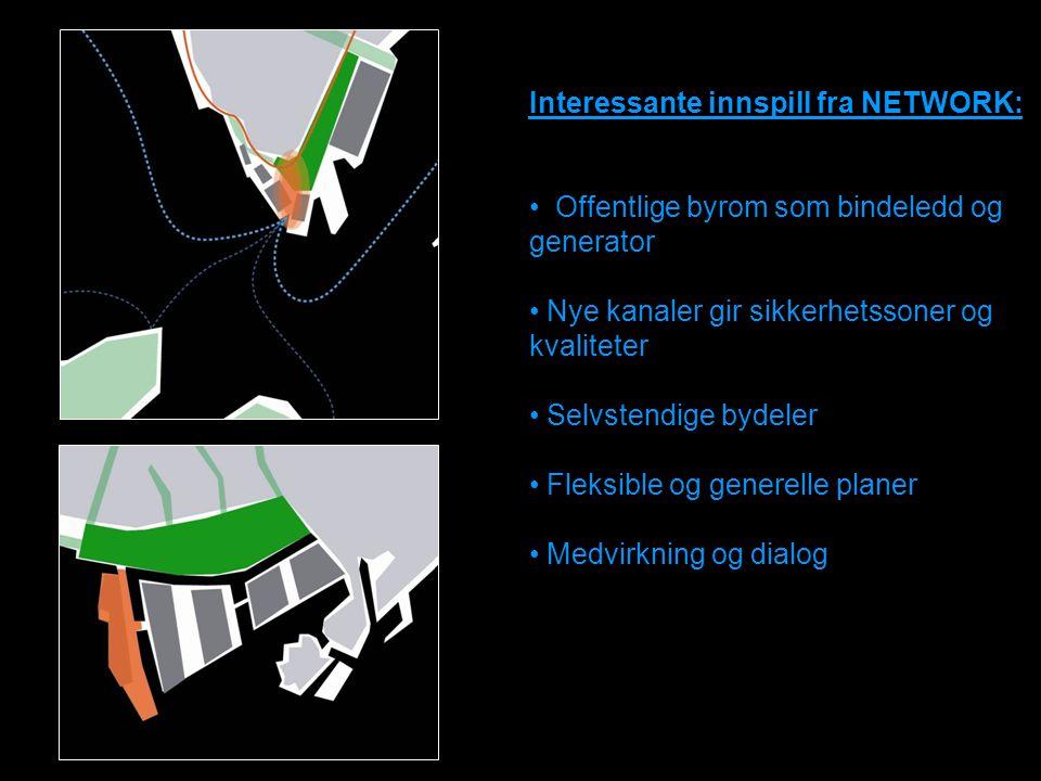 Interessante innspill fra NETWORK: • Offentlige byrom som bindeledd og generator • Nye kanaler gir sikkerhetssoner og kvaliteter • Selvstendige bydele