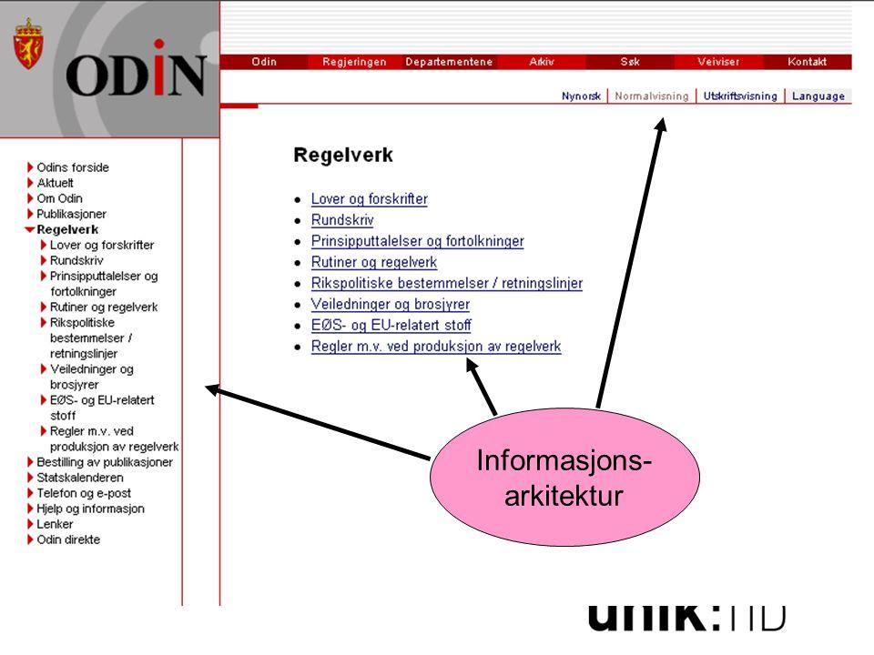 Informasjons- arkitektur