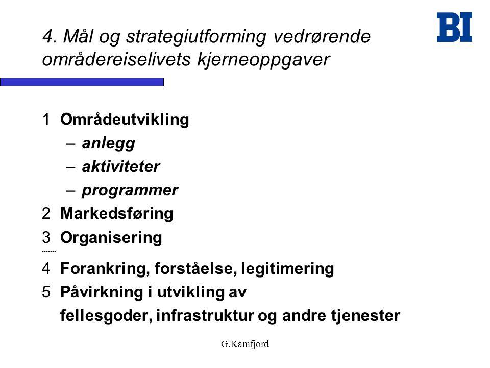 G.Kamfjord 4. Mål og strategiutforming vedrørende områdereiselivets kjerneoppgaver 1Områdeutvikling –anlegg –aktiviteter –programmer 2Markedsføring 3O