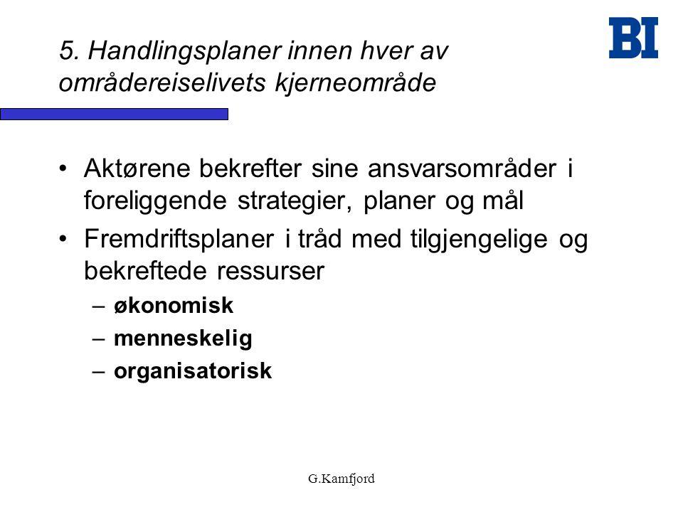 G.Kamfjord 5. Handlingsplaner innen hver av områdereiselivets kjerneområde •Aktørene bekrefter sine ansvarsområder i foreliggende strategier, planer o