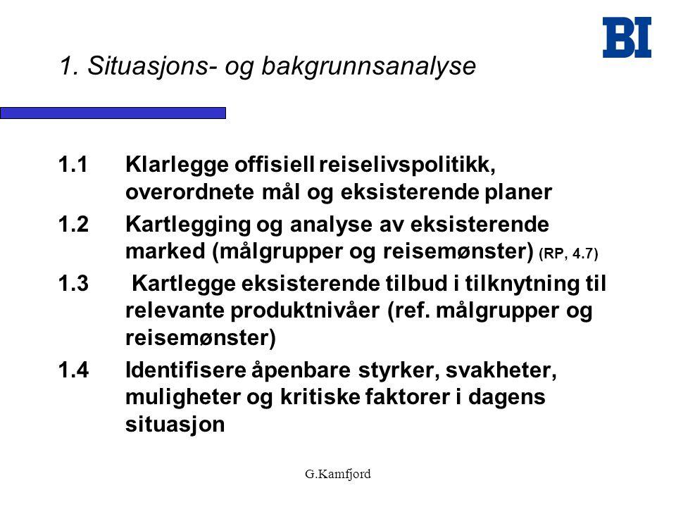 G.Kamfjord 1. Situasjons- og bakgrunnsanalyse 1.1Klarlegge offisiell reiselivspolitikk, overordnete mål og eksisterende planer 1.2Kartlegging og analy