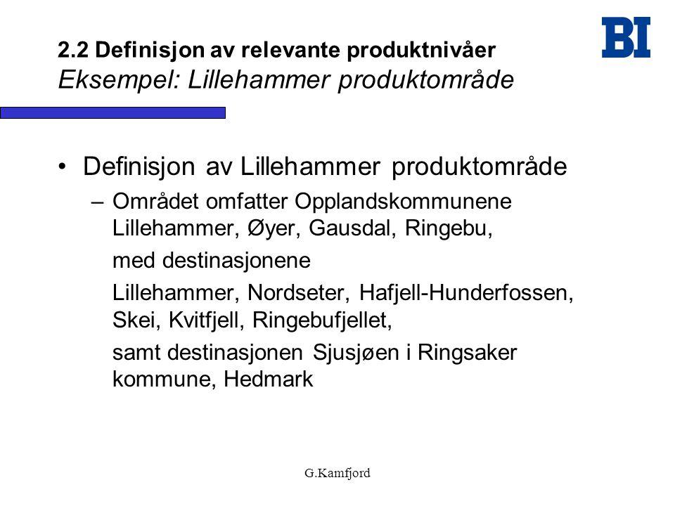 G.Kamfjord 2.2 Definisjon av relevante produktnivåer Eksempel: Lillehammer produktområde •Definisjon av Lillehammer produktområde –Området omfatter Op