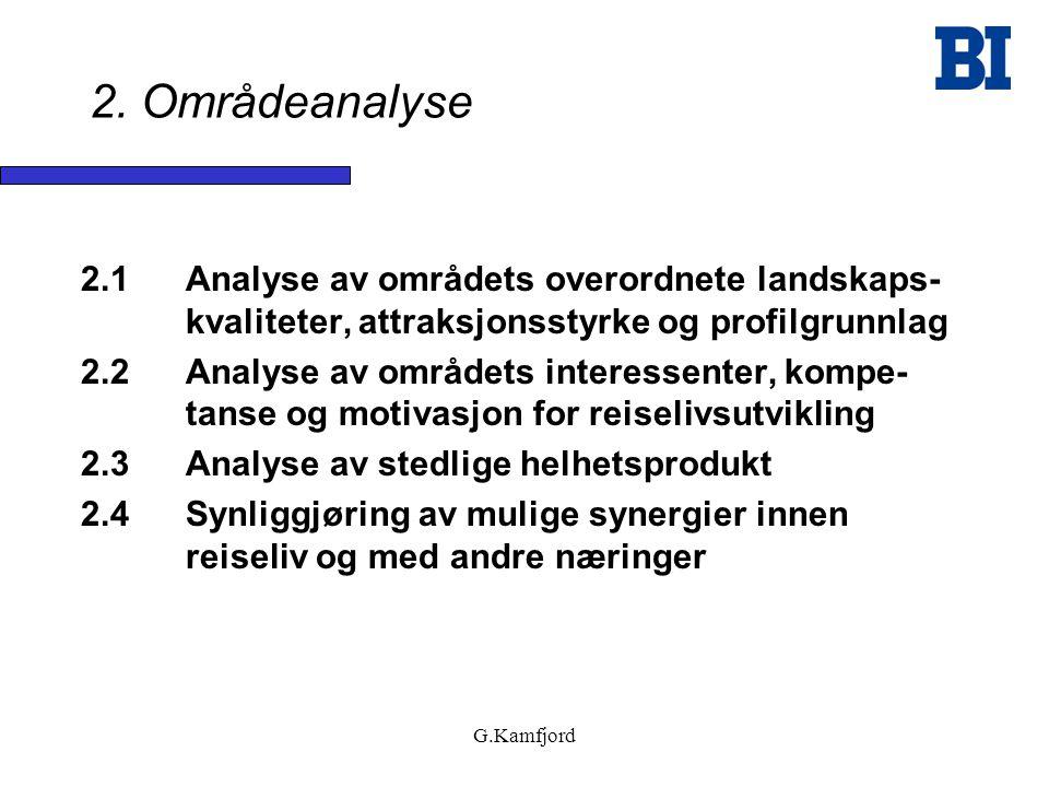 G.Kamfjord 2.3 Områdeanalyse 2.3.5 Synergimuligheter •Synergimuligheter i forhold til –eksisterende turisme –andre næringer –tilbud til lokalbefolkningen