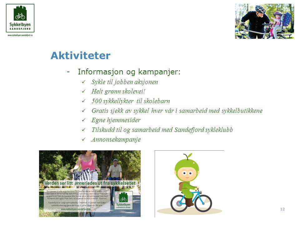 12 Aktiviteter -Informasjon og kampanjer:  Sykle til jobben aksjonen  Helt grønn skolevei.