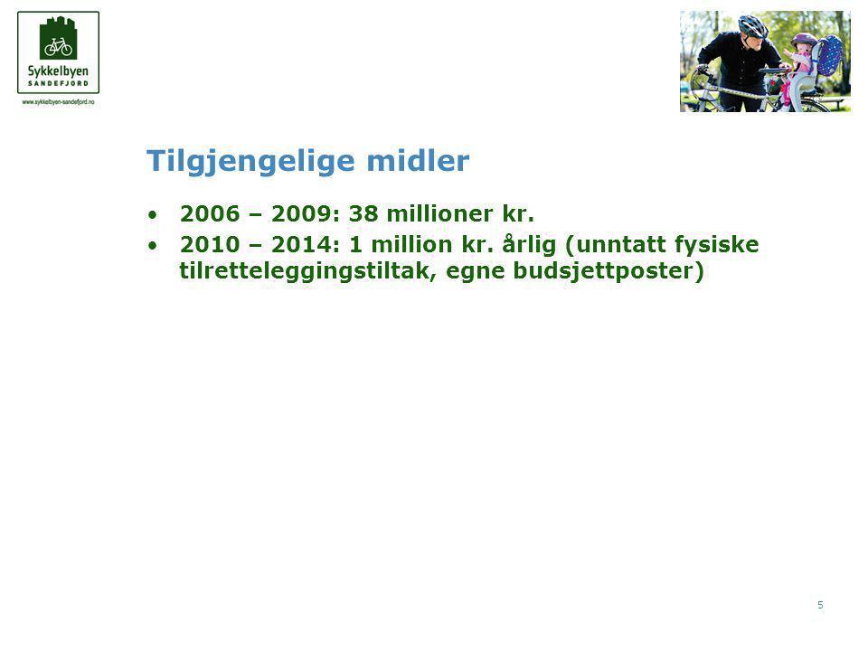 5 Tilgjengelige midler •2006 – 2009: 38 millioner kr.