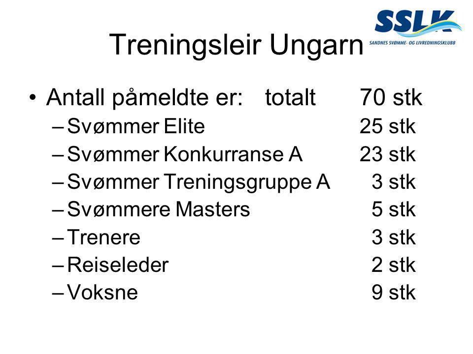 Treningsleir Ungarn •Antall påmeldte er:totalt70 stk –Svømmer Elite25 stk –Svømmer Konkurranse A23 stk –Svømmer Treningsgruppe A 3 stk –Svømmere Masters 5 stk –Trenere 3 stk –Reiseleder 2 stk –Voksne 9 stk
