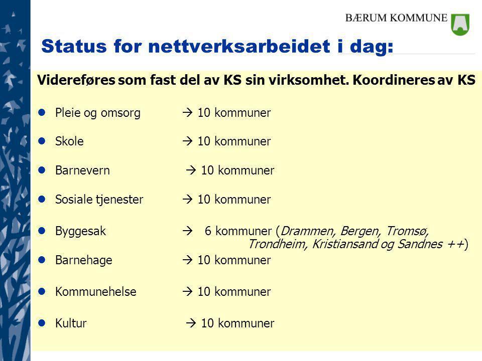 Status for nettverksarbeidet i dag: Videreføres som fast del av KS sin virksomhet.