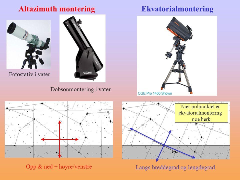 Sveiping Fungerer for objekter som er lette å se Direkte sveip  Systematisk sveip med overlapping 