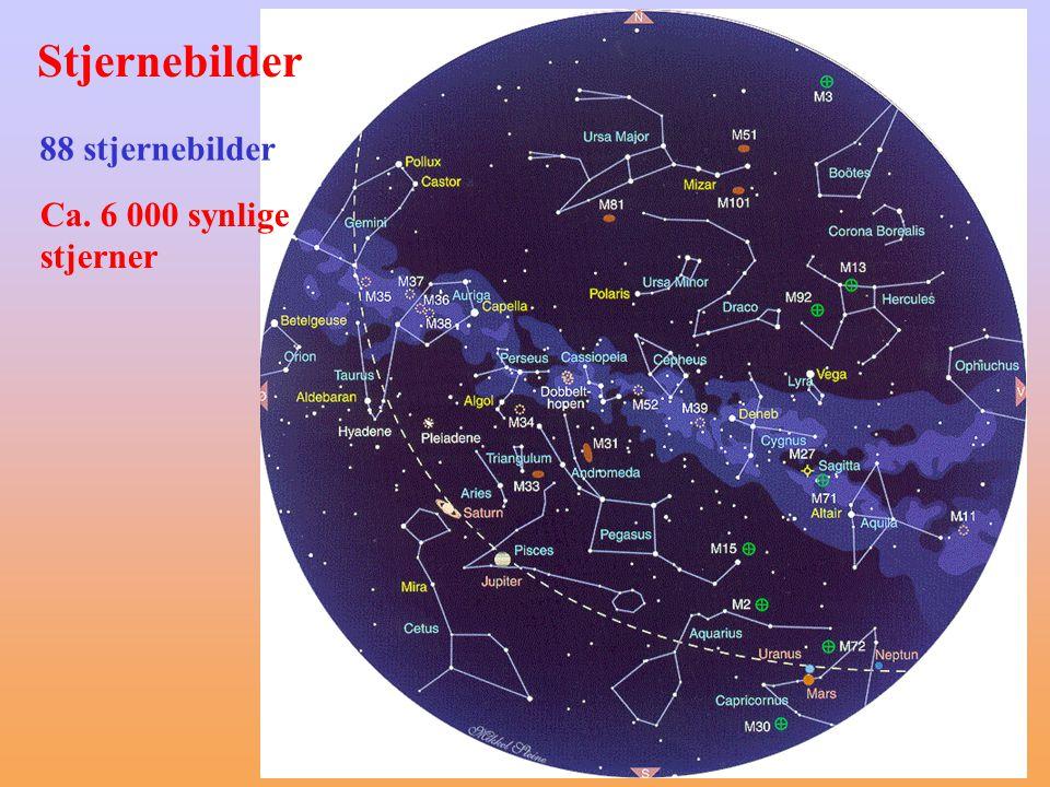 Stjernekart Utfordring: Rette linjer på kartet er ikke nødvendigvis rette linjer på himmelen Kurvene som møtes i senit (rett opp) på dette kartet er rette linjer på himmelen x