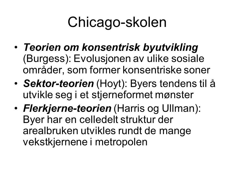 Chicago-skolen •Teorien om konsentrisk byutvikling (Burgess): Evolusjonen av ulike sosiale områder, som former konsentriske soner •Sektor-teorien (Hoy