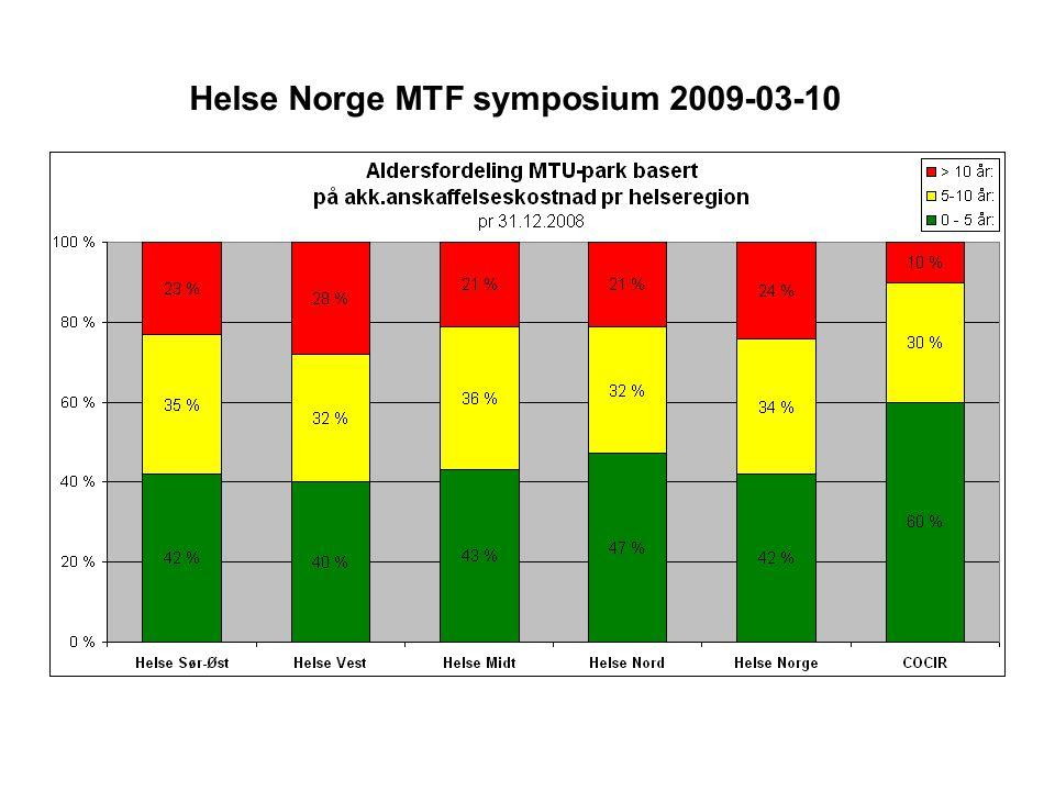 Medisinsk Teknisk Forening Symposium 2009 Aldersfordeling (basert på COCIR) Helse Norge MTF symposium 2009-03-10