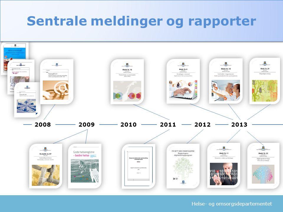 Helse- og omsorgsdepartementet 201120122013200820092010 Sentrale meldinger og rapporter