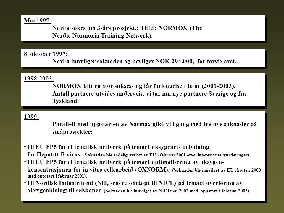 Mai 1997: NorFa søkes om 3-års prosjekt.: Tittel: NORMOX (The Nordic Normoxia Training Network).