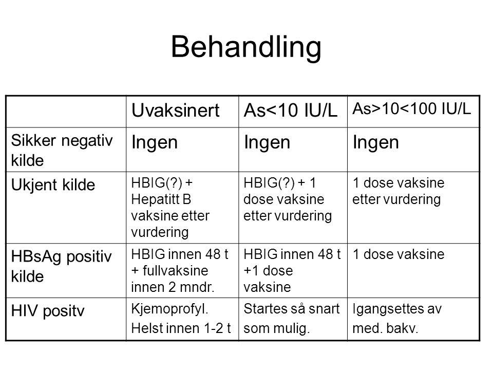 Behandling UvaksinertAs<10 IU/L As>10<100 IU/L Sikker negativ kilde Ingen Ukjent kilde HBIG(?) + Hepatitt B vaksine etter vurdering HBIG(?) + 1 dose v