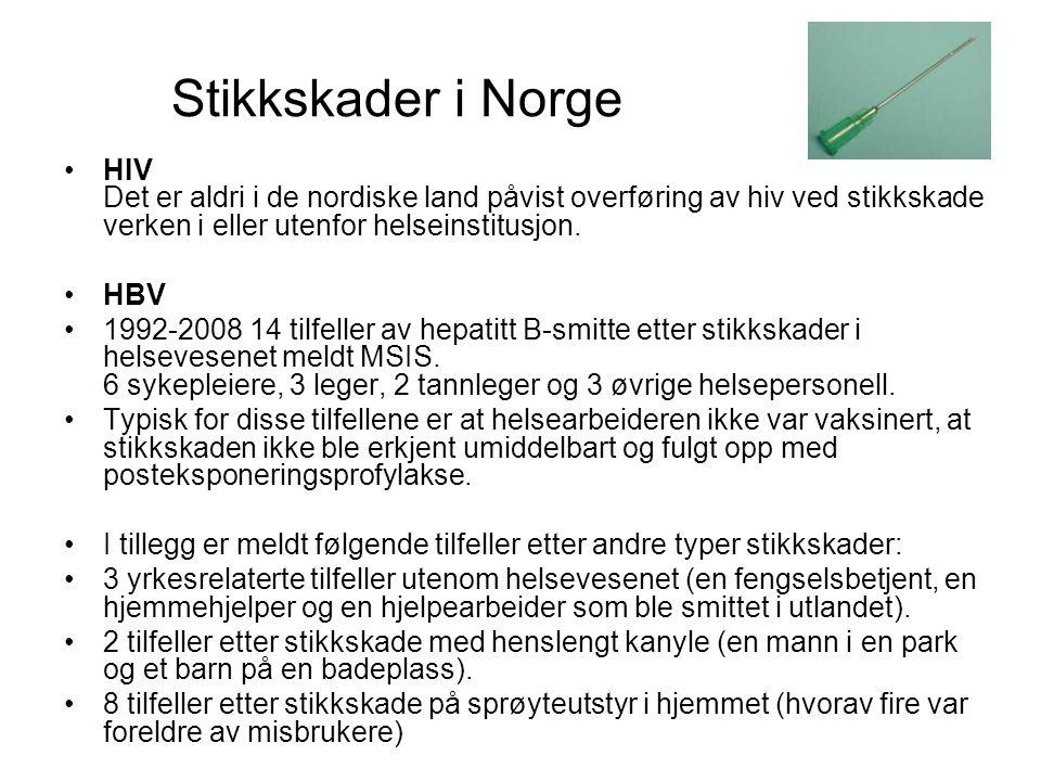 Stikkskader i Norge •HIV Det er aldri i de nordiske land påvist overføring av hiv ved stikkskade verken i eller utenfor helseinstitusjon. •HBV •1992-2