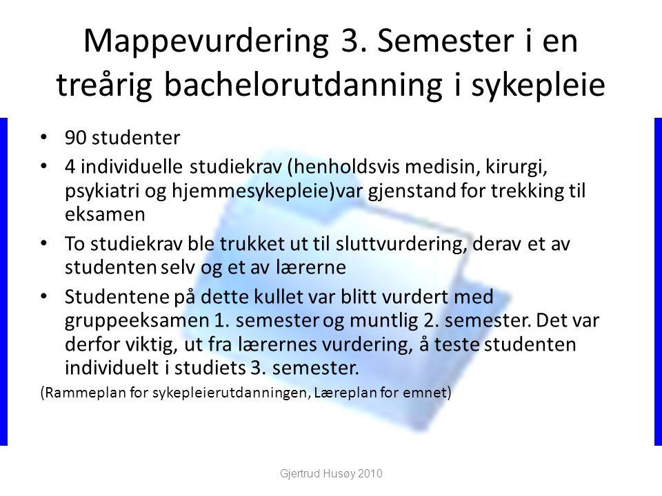 Mappevurdering 3. Semester i en treårig bachelorutdanning i sykepleie • 90 studenter • 4 individuelle studiekrav (henholdsvis medisin, kirurgi, psykia