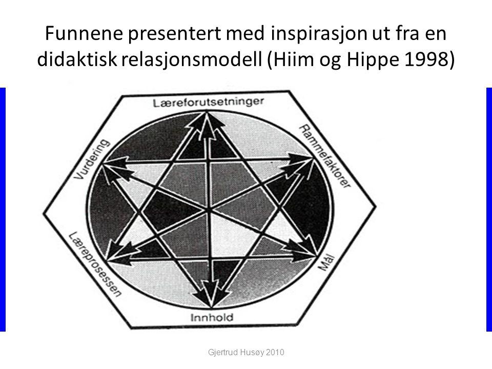 Funnene presentert med inspirasjon ut fra en didaktisk relasjonsmodell (Hiim og Hippe 1998) Gjertrud Husøy 2010