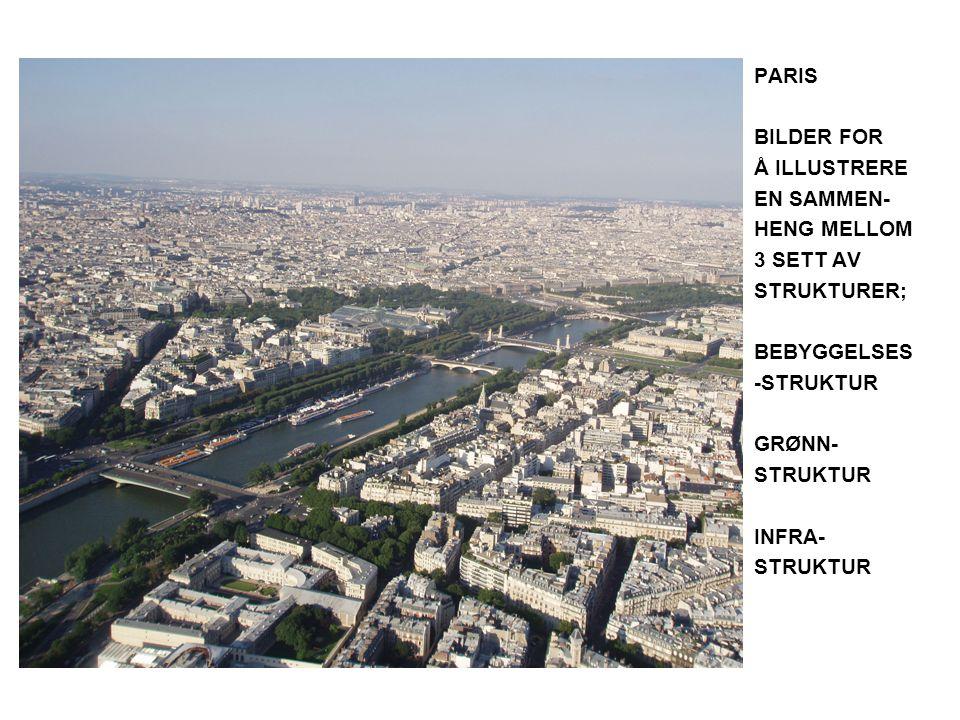 PARIS BILDER FOR Å ILLUSTRERE EN SAMMEN- HENG MELLOM 3 SETT AV STRUKTURER; BEBYGGELSES -STRUKTUR GRØNN- STRUKTUR INFRA- STRUKTUR