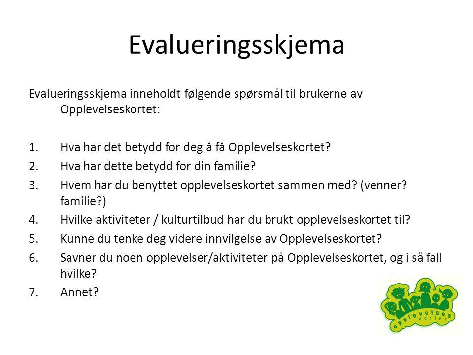 Barna er blitt bedre i å snakke norsk.