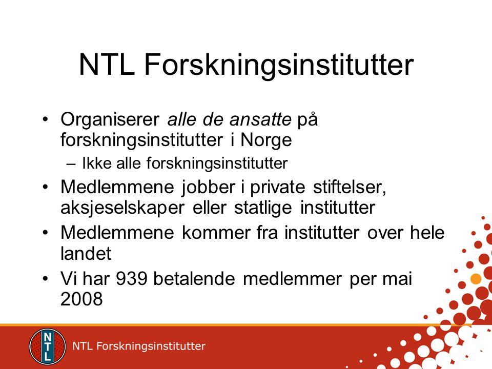 NTL Forskningsinstitutter •Organiserer alle de ansatte på forskningsinstitutter i Norge –Ikke alle forskningsinstitutter •Medlemmene jobber i private stiftelser, aksjeselskaper eller statlige institutter •Medlemmene kommer fra institutter over hele landet •Vi har 939 betalende medlemmer per mai 2008