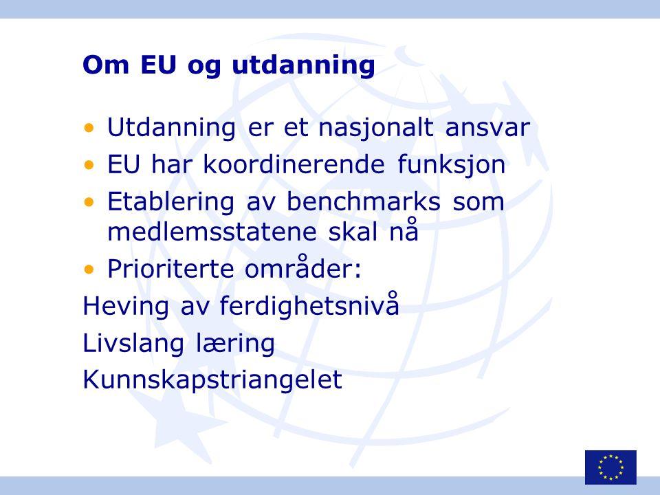 •Utdanning er et nasjonalt ansvar •EU har koordinerende funksjon •Etablering av benchmarks som medlemsstatene skal nå •Prioriterte områder: Heving av ferdighetsnivå Livslang læring Kunnskapstriangelet Om EU og utdanning