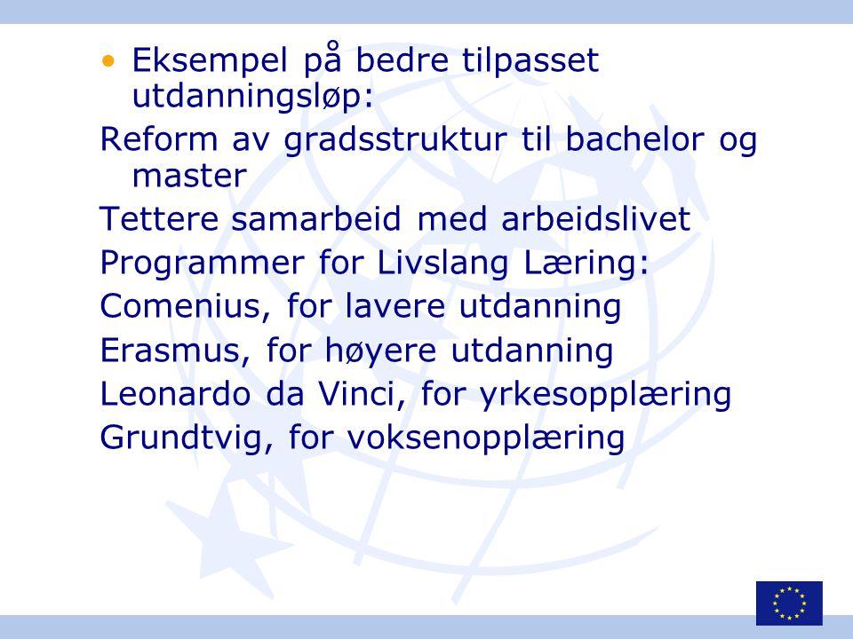 •Eksempel på bedre tilpasset utdanningsløp: Reform av gradsstruktur til bachelor og master Tettere samarbeid med arbeidslivet Programmer for Livslang Læring: Comenius, for lavere utdanning Erasmus, for høyere utdanning Leonardo da Vinci, for yrkesopplæring Grundtvig, for voksenopplæring