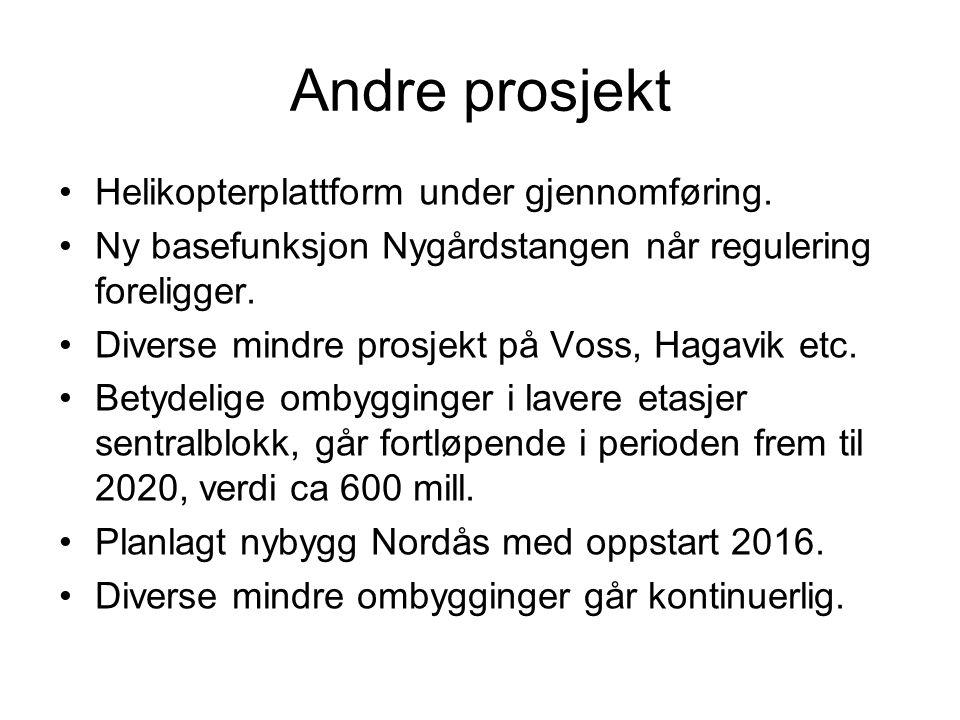 Andre prosjekt •Helikopterplattform under gjennomføring. •Ny basefunksjon Nygårdstangen når regulering foreligger. •Diverse mindre prosjekt på Voss, H