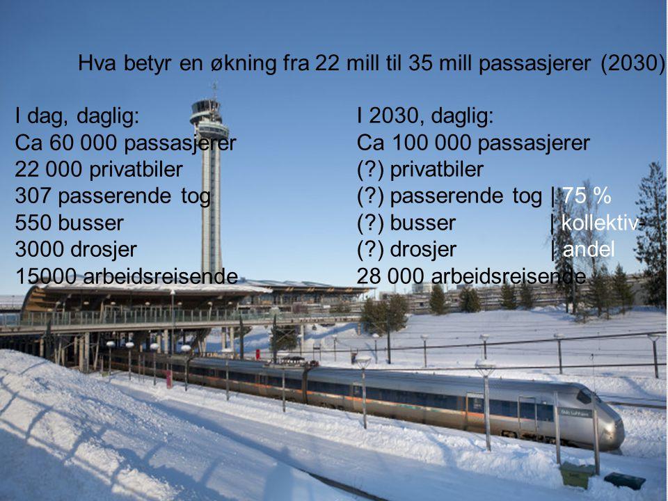 Hva betyr en økning fra 22 mill til 35 mill passasjerer (2030) I dag, daglig: Ca 60 000 passasjerer 22 000 privatbiler 307 passerende tog 550 busser 3