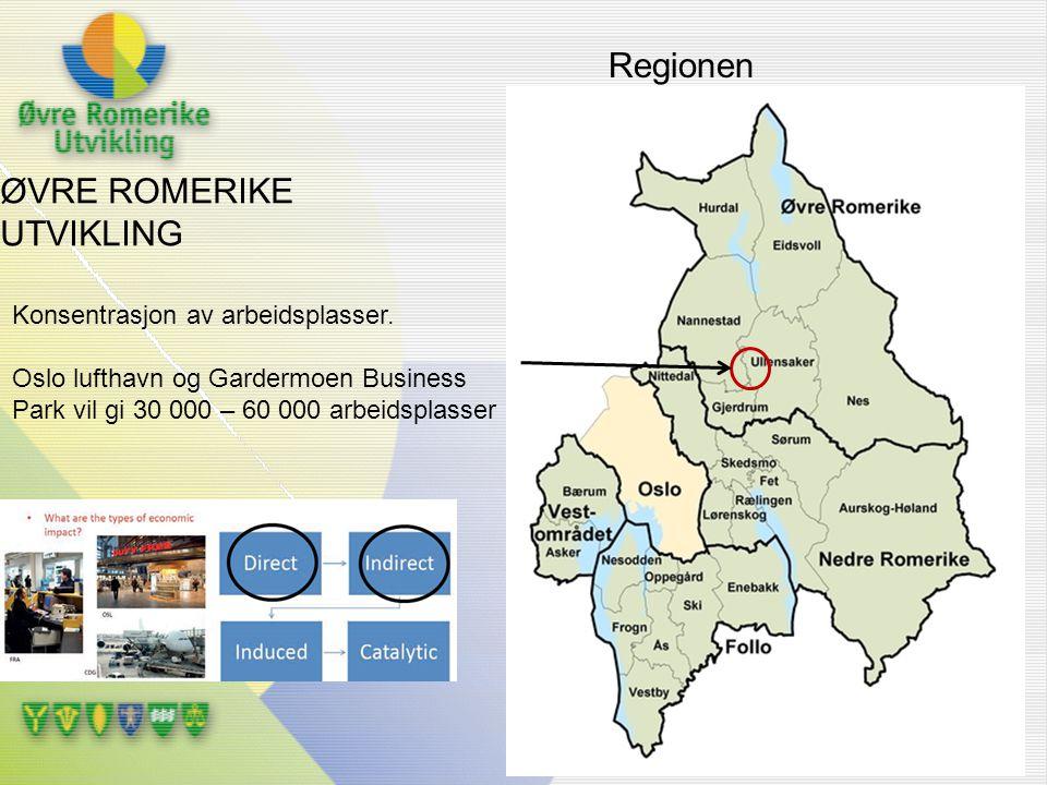 Regionen Konsentrasjon av arbeidsplasser. Oslo lufthavn og Gardermoen Business Park vil gi 30 000 – 60 000 arbeidsplasser ØVRE ROMERIKE UTVIKLING