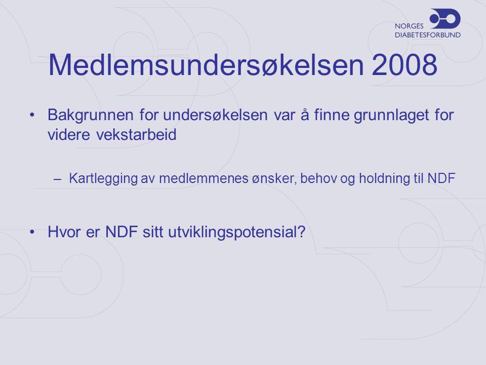 Medlemsundersøkelsen 2008 •Bakgrunnen for undersøkelsen var å finne grunnlaget for videre vekstarbeid –Kartlegging av medlemmenes ønsker, behov og holdning til NDF •Hvor er NDF sitt utviklingspotensial