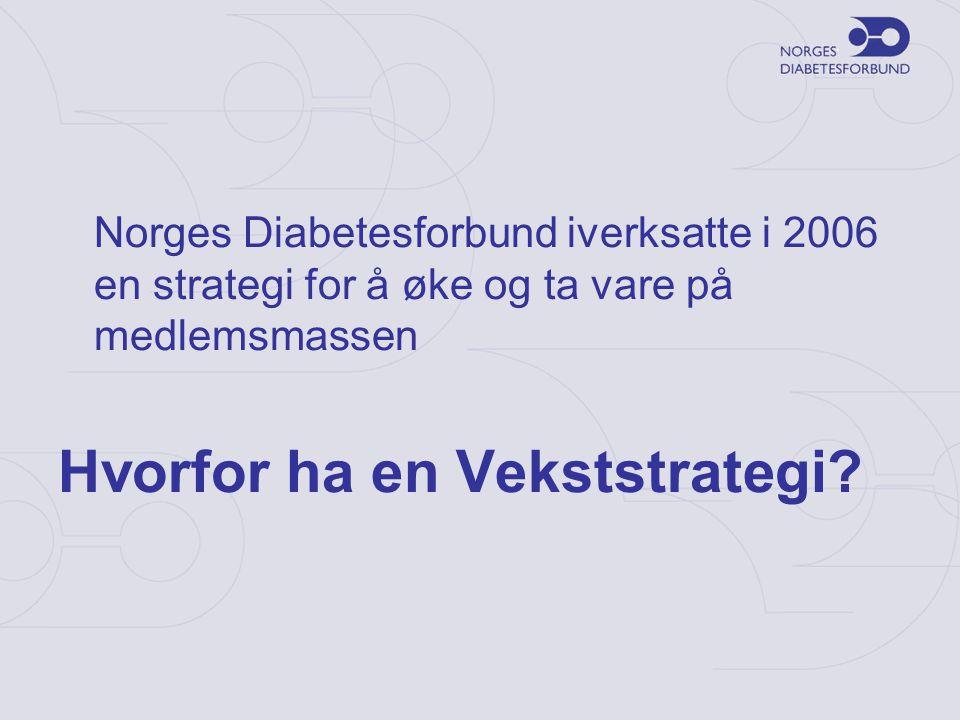 Norges Diabetesforbund iverksatte i 2006 en strategi for å øke og ta vare på medlemsmassen Hvorfor ha en Vekststrategi