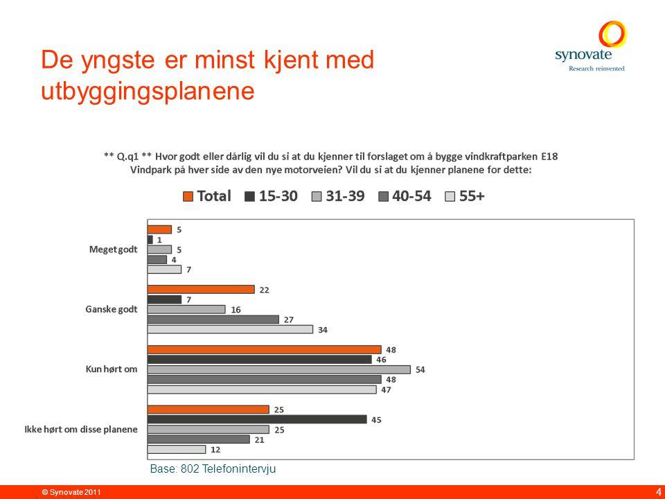 © Synovate 2011 4 De yngste er minst kjent med utbyggingsplanene Base: 802 Telefonintervju