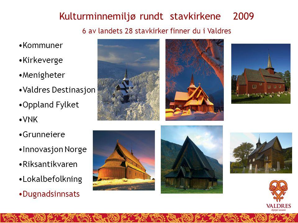 Kulturminnemiljø rundt stavkirkene 2009 6 av landets 28 stavkirker finner du i Valdres •Kommuner •Kirkeverge •Menigheter •Valdres Destinasjon •Oppland