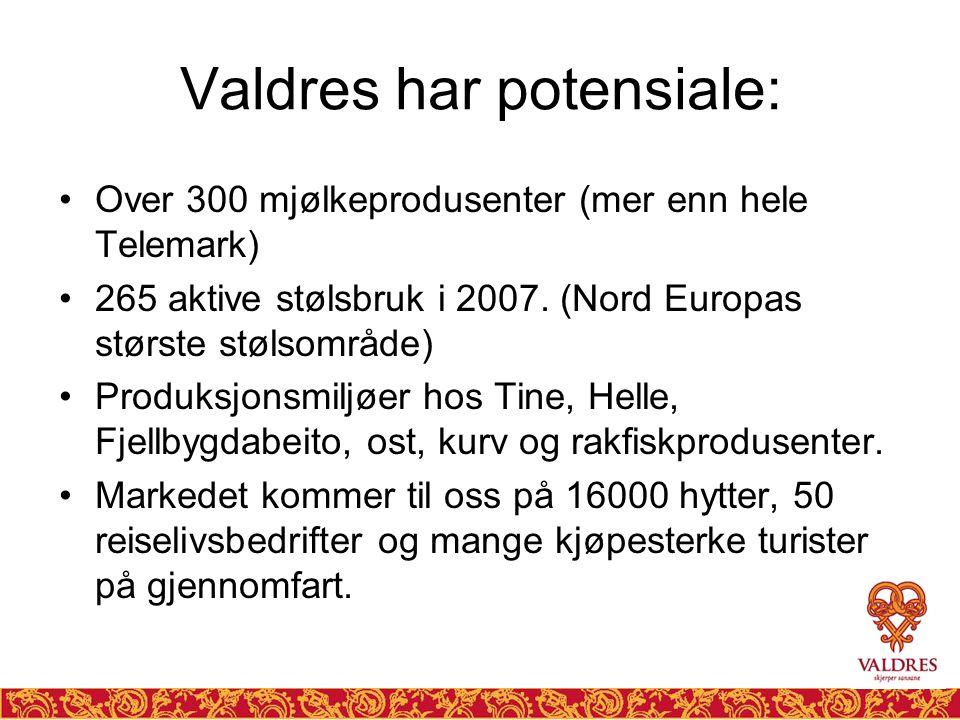Valdres har potensiale: •Over 300 mjølkeprodusenter (mer enn hele Telemark) •265 aktive stølsbruk i 2007. (Nord Europas største stølsområde) •Produksj