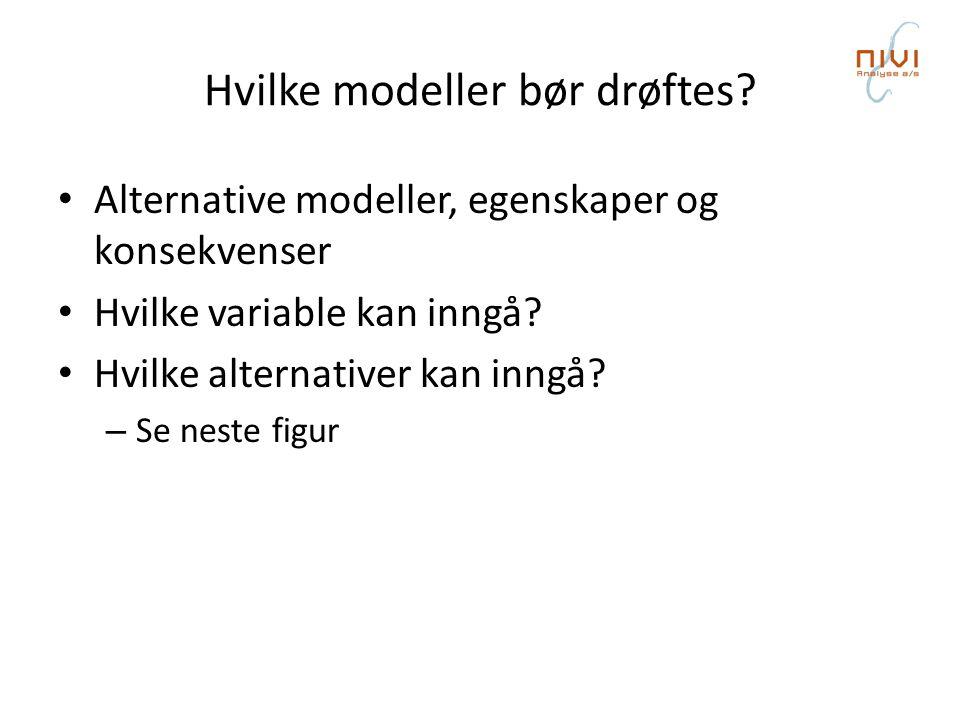 Hvilke modeller bør drøftes.