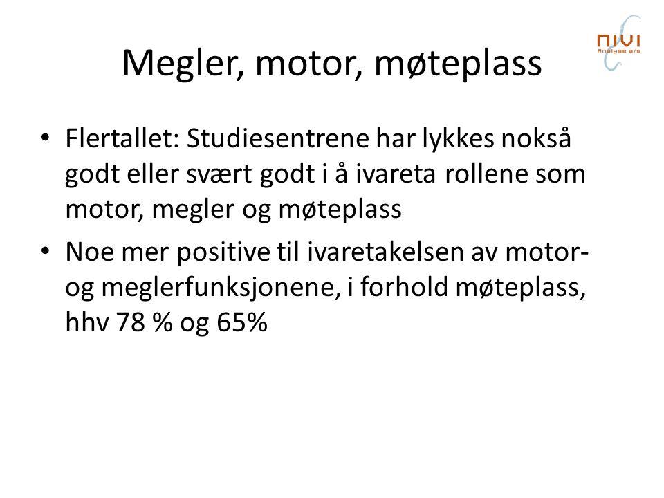 Megler, motor, møteplass • Flertallet: Studiesentrene har lykkes nokså godt eller svært godt i å ivareta rollene som motor, megler og møteplass • Noe mer positive til ivaretakelsen av motor- og meglerfunksjonene, i forhold møteplass, hhv 78 % og 65%