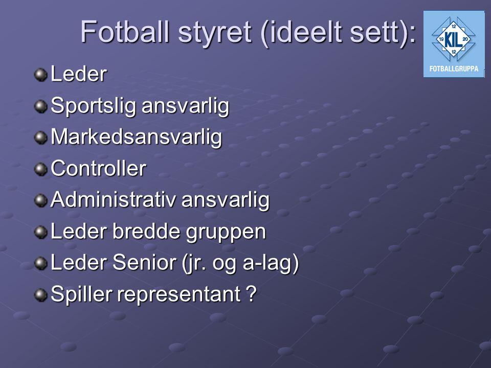 Fotball styret (ideelt sett): Leder Sportslig ansvarlig MarkedsansvarligController Administrativ ansvarlig Leder bredde gruppen Leder Senior (jr. og a