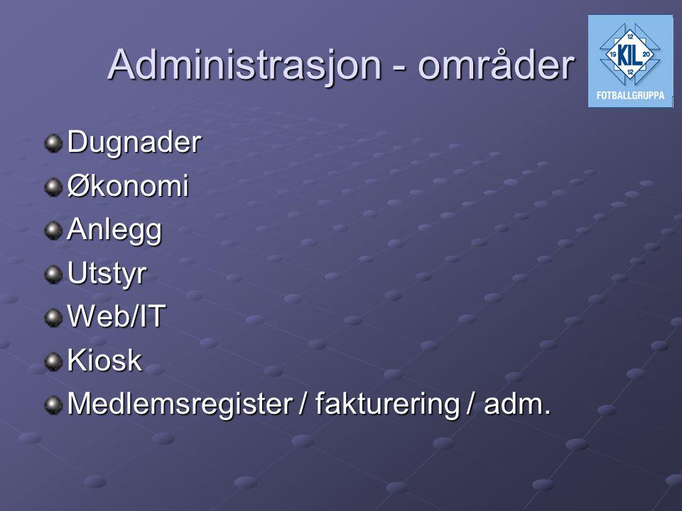 Administrasjon - områder DugnaderØkonomiAnleggUtstyrWeb/ITKiosk Medlemsregister / fakturering / adm.