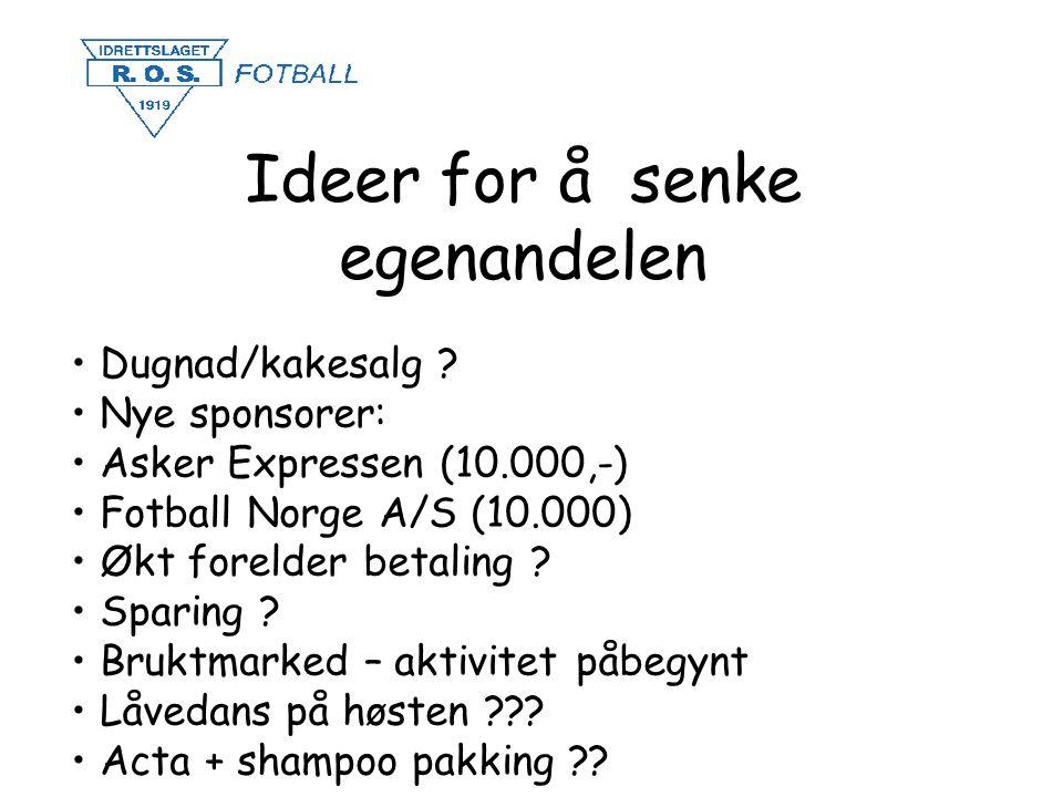 Ideer for å senke egenandelen • Dugnad/kakesalg ? • Nye sponsorer: • Asker Expressen (10.000,-) • Fotball Norge A/S (10.000) • Økt forelder betaling ?