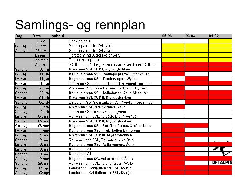 Samlings- og rennplan