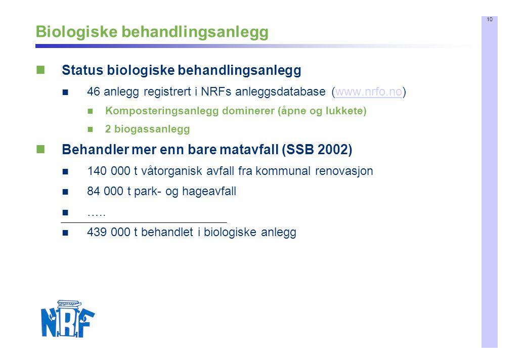 10 Biologiske behandlingsanlegg  Status biologiske behandlingsanlegg  46 anlegg registrert i NRFs anleggsdatabase (www.nrfo.no)www.nrfo.no  Komposteringsanlegg dominerer (åpne og lukkete)  2 biogassanlegg  Behandler mer enn bare matavfall (SSB 2002)  140 000 t våtorganisk avfall fra kommunal renovasjon  84 000 t park- og hageavfall  …..