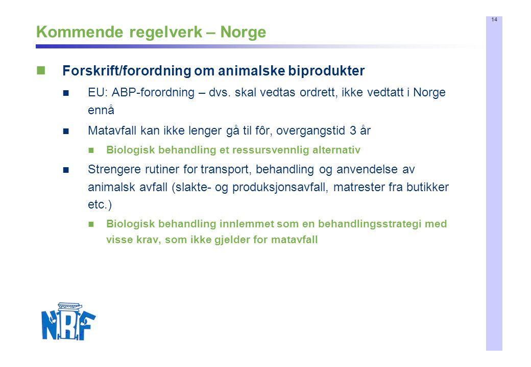 14 Kommende regelverk – Norge  Forskrift/forordning om animalske biprodukter  EU: ABP-forordning – dvs.