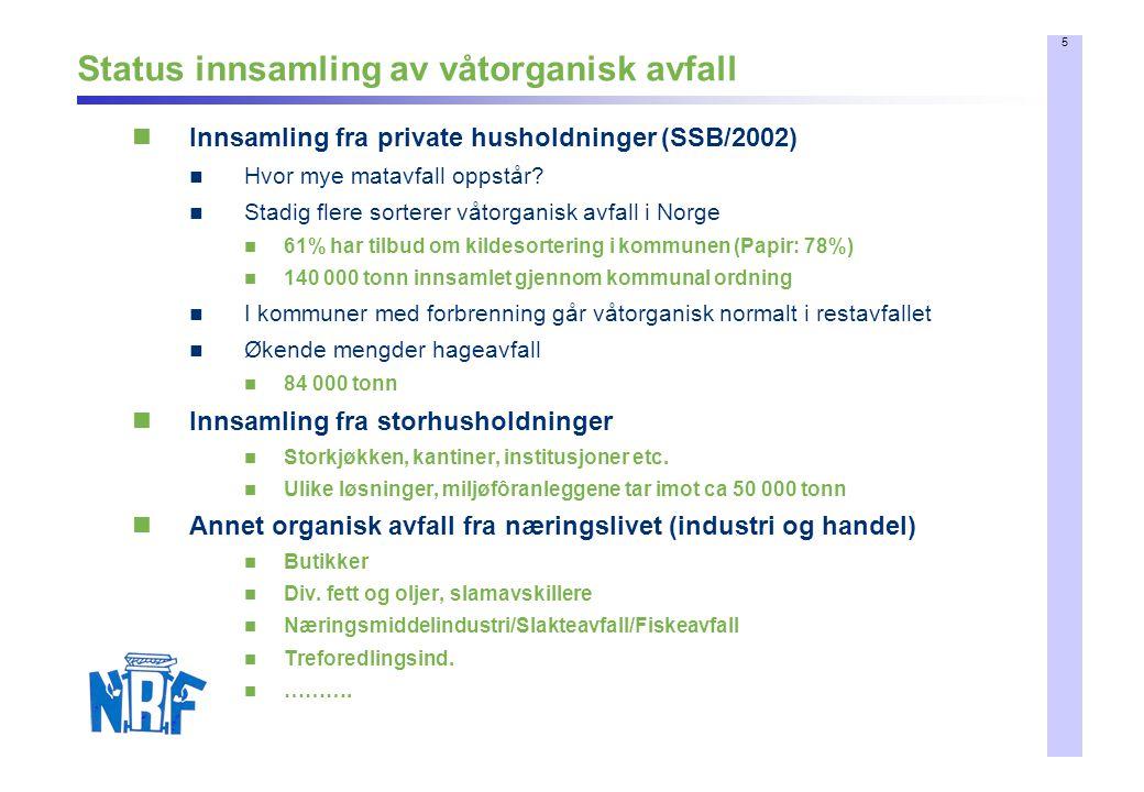 5 Status innsamling av våtorganisk avfall  Innsamling fra private husholdninger (SSB/2002)  Hvor mye matavfall oppstår.