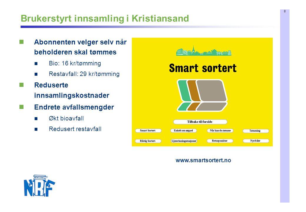 8 Brukerstyrt innsamling i Kristiansand  Abonnenten velger selv når beholderen skal tømmes  Bio: 16 kr/tømming  Restavfall: 29 kr/tømming  Reduserte innsamlingskostnader  Endrete avfallsmengder  Økt bioavfall  Redusert restavfall www.smartsortert.no